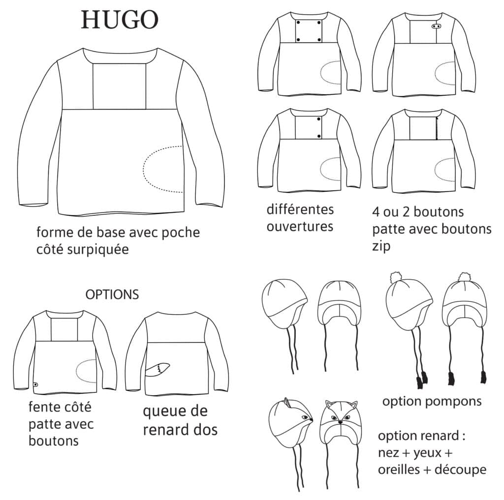 Patron Hugo - Ikatee & Lise Tailor - Blog couture
